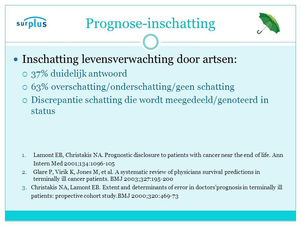 Prognose-inschatting Inschatting levensverwachting door artsen:  37% duidelijk antwoord  63% overschatting/onderschatting/geen schatting  Discrepantie schatting die wordt meegedeeld/genoteerd in status 1.Lamont EB, Christakis NA.