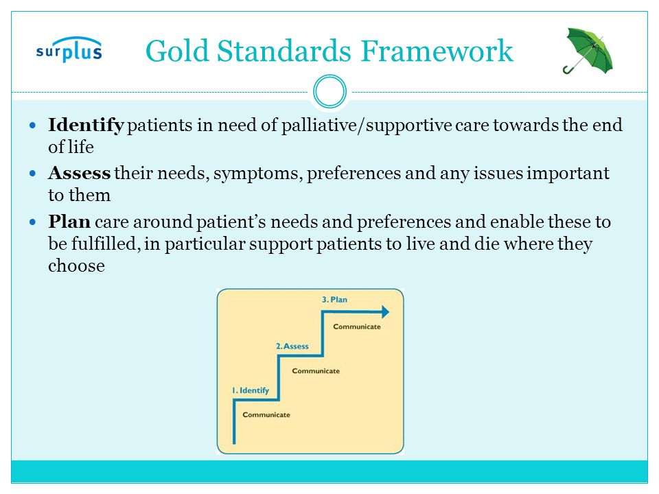Gold Standards Framework Identify patients in need of palliative/supportive care towards the end of life Assess their needs, symptoms, preferences and