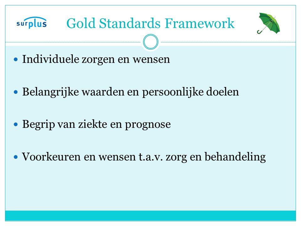 Gold Standards Framework Individuele zorgen en wensen Belangrijke waarden en persoonlijke doelen Begrip van ziekte en prognose Voorkeuren en wensen t.a.v.