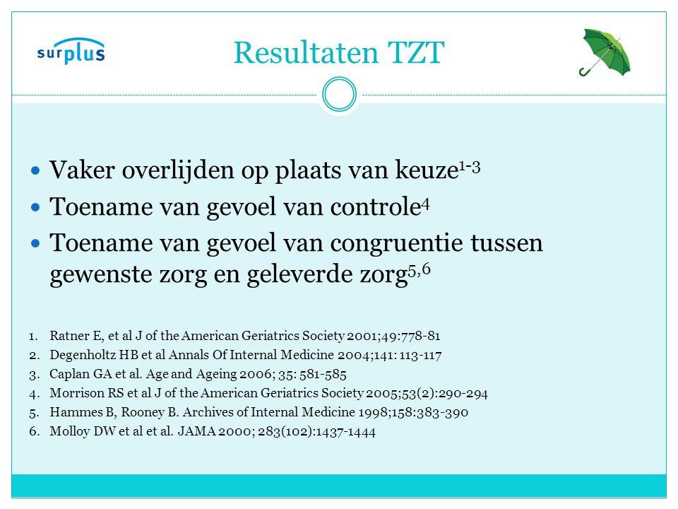 Meer informatie www.goldstandardsframework.nhs.uk www.endoflifecare.nhs.uk/eolc/ http://www.sting.nl/upload/HandreikingZorgleefplan.pdf www.npcf.nlwww.npcf.nl (Brochure: Tijdig spreken over het levenseinde bij een levensbedreigende ziekte) m.verkuylen@surpluszorg.nl