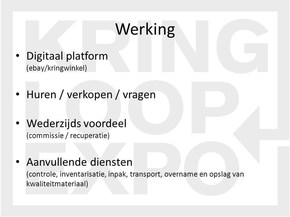 Werking Digitaal platform (ebay/kringwinkel) Huren / verkopen / vragen Wederzijds voordeel (commissie / recuperatie) Aanvullende diensten (controle, inventarisatie, inpak, transport, overname en opslag van kwaliteitmateriaal)