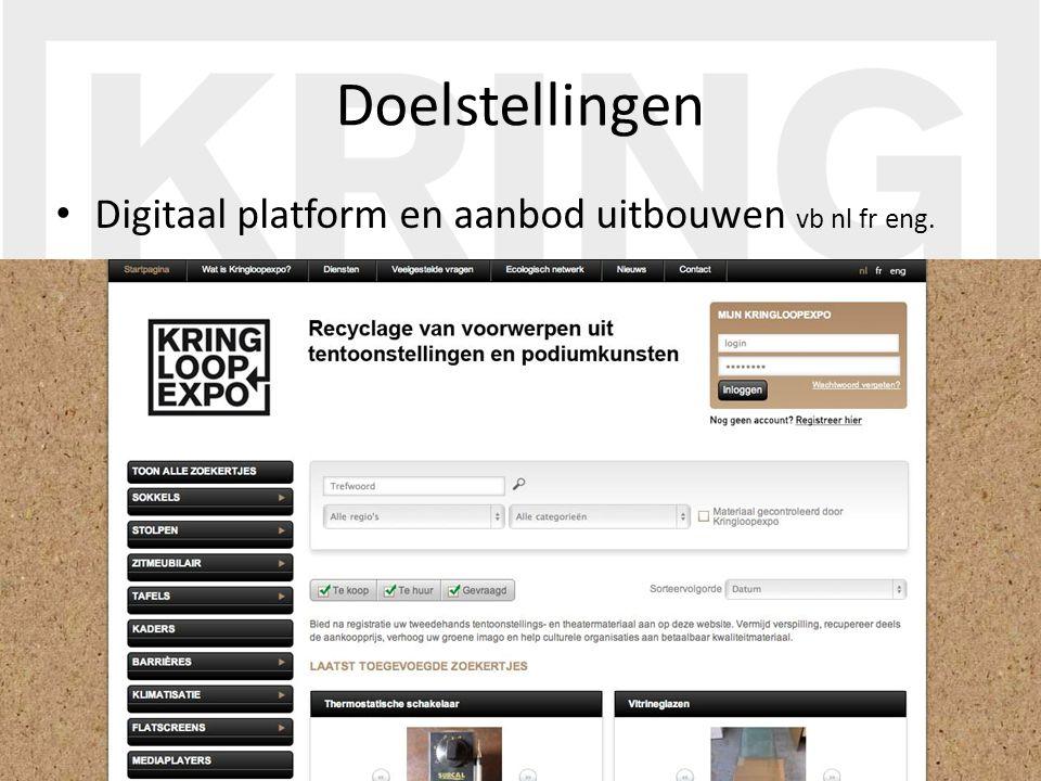 Digitaal platform en aanbod uitbouwen vb nl fr eng.