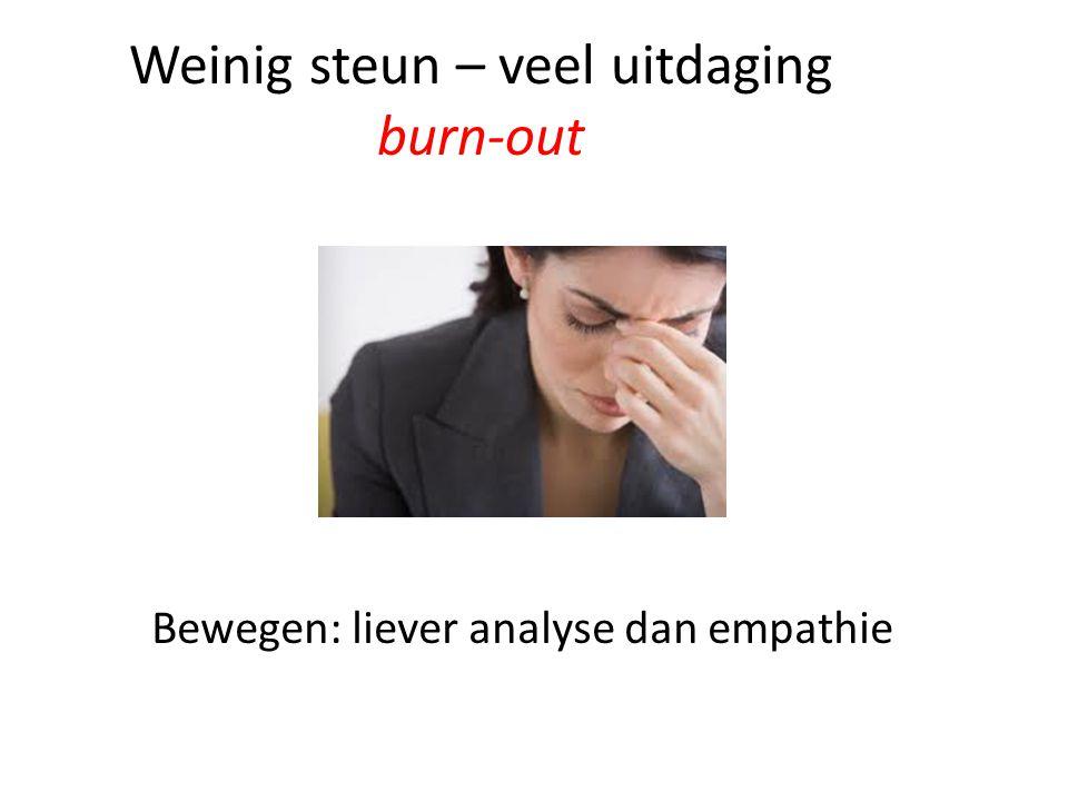Weinig steun – veel uitdaging burn-out Bewegen: liever analyse dan empathie