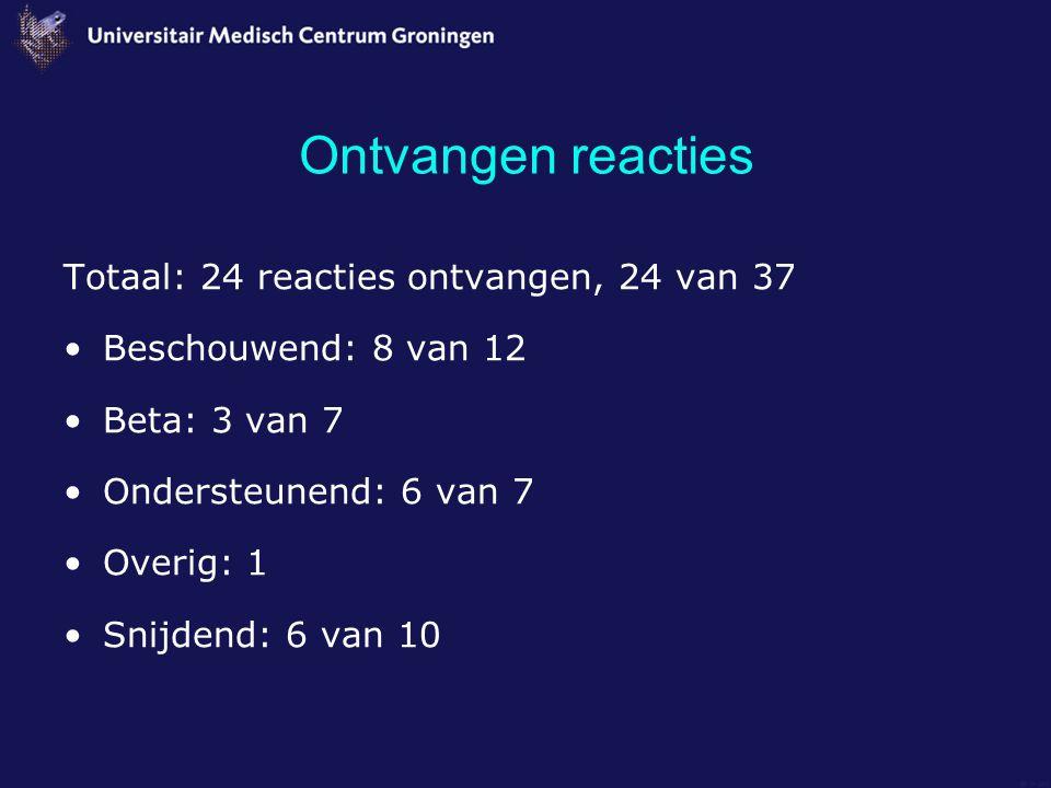 Ontvangen reacties Totaal: 24 reacties ontvangen, 24 van 37 Beschouwend: 8 van 12 Beta: 3 van 7 Ondersteunend: 6 van 7 Overig: 1 Snijdend: 6 van 10