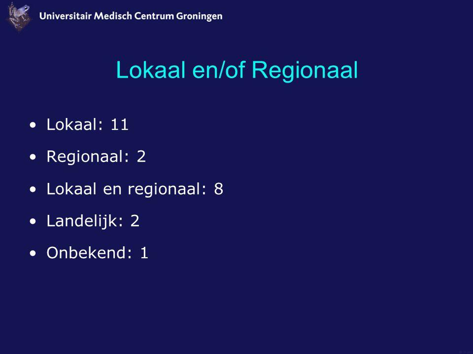 Lokaal en/of Regionaal Lokaal: 11 Regionaal: 2 Lokaal en regionaal: 8 Landelijk: 2 Onbekend: 1
