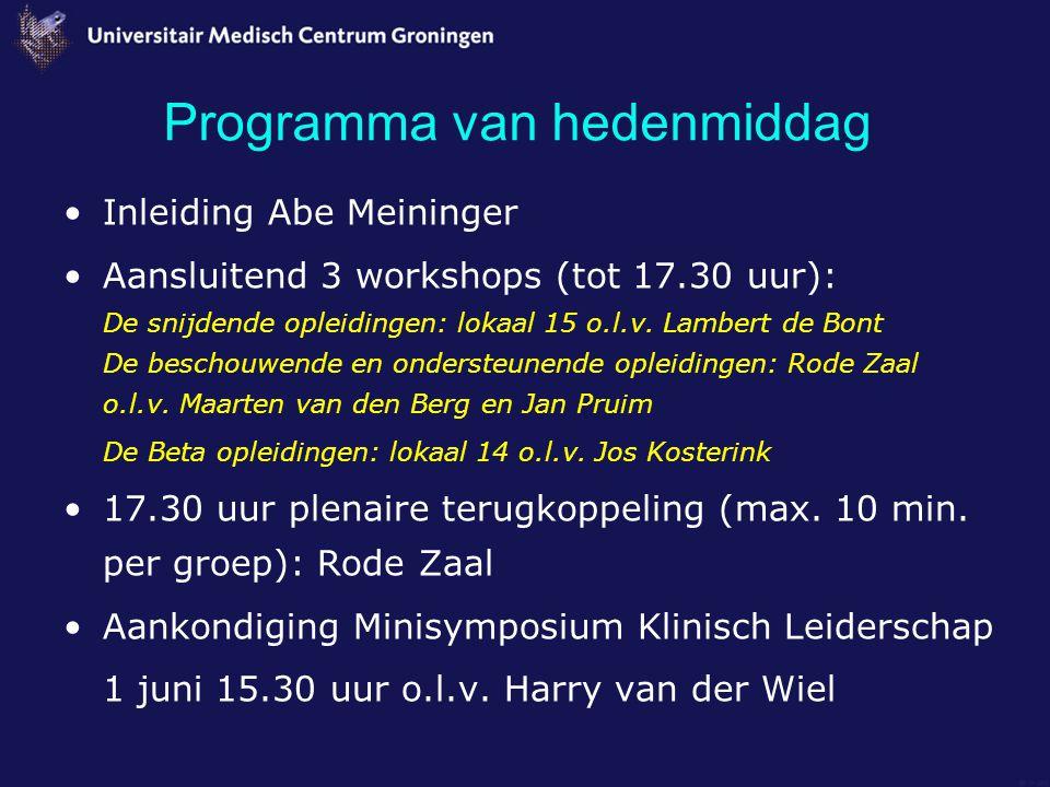 Programma van hedenmiddag Inleiding Abe Meininger Aansluitend 3 workshops (tot 17.30 uur): De snijdende opleidingen: lokaal 15 o.l.v. Lambert de Bont