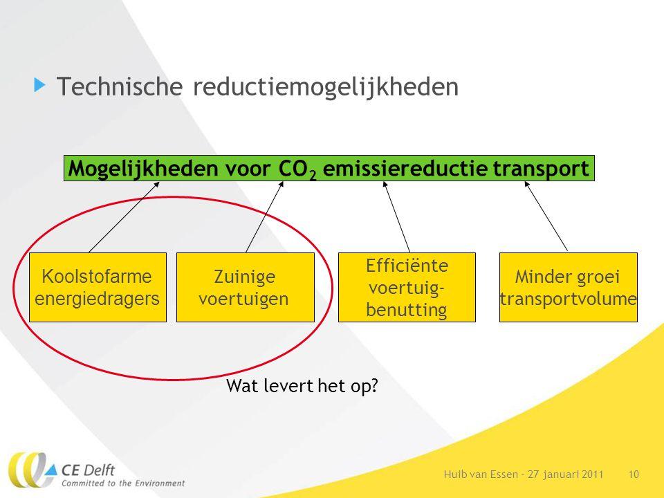 10Huib van Essen - 27 januari 2011 Technische reductiemogelijkheden Mogelijkheden voor CO 2 emissiereductie transport Koolstofarme energiedragers Zuinige voertuigen Efficiënte voertuig- benutting Minder groei transportvolume Wat levert het op?