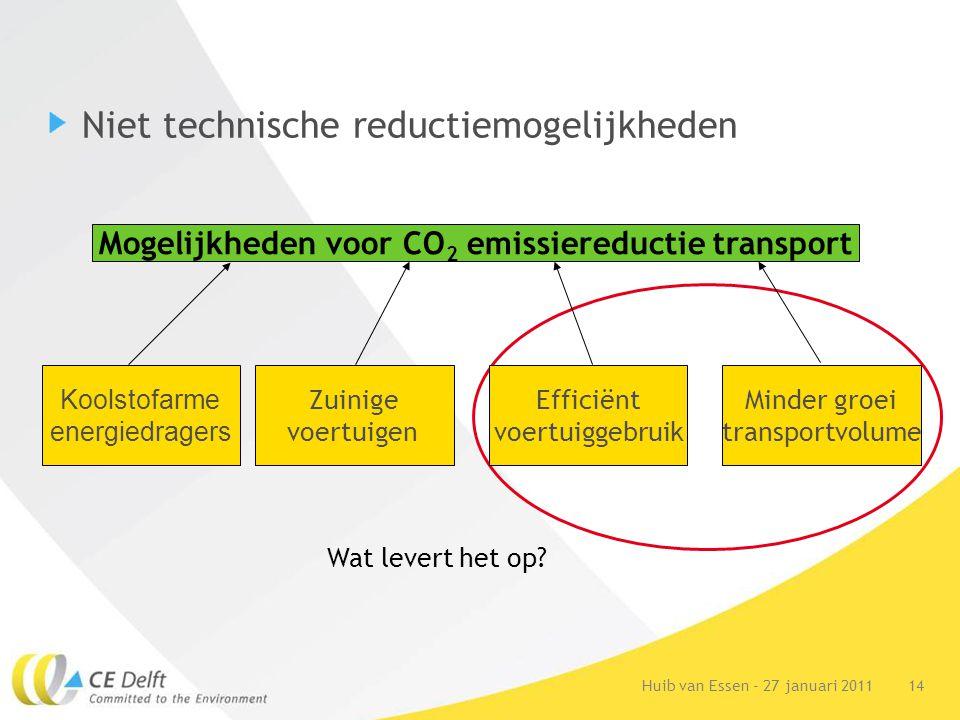 14Huib van Essen - 27 januari 2011 Niet technische reductiemogelijkheden Mogelijkheden voor CO 2 emissiereductie transport Koolstofarme energiedragers