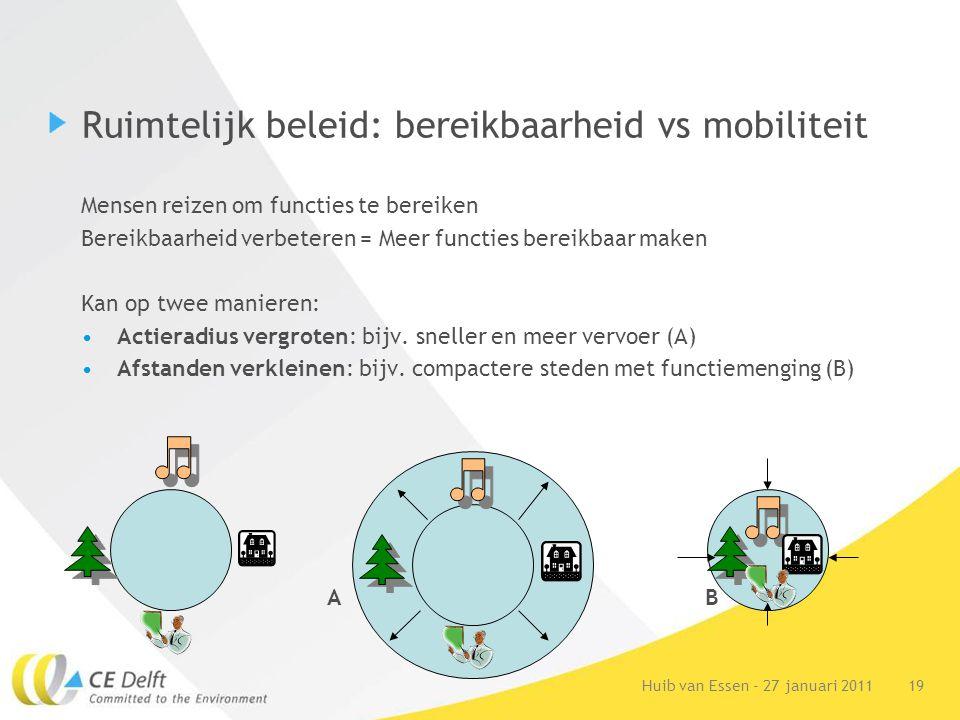 19Huib van Essen - 27 januari 2011 Ruimtelijk beleid: bereikbaarheid vs mobiliteit Mensen reizen om functies te bereiken Bereikbaarheid verbeteren = Meer functies bereikbaar maken Kan op twee manieren: Actieradius vergroten: bijv.