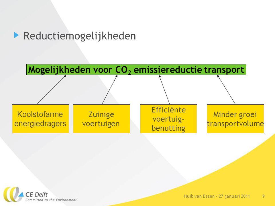 9Huib van Essen - 27 januari 2011 Reductiemogelijkheden Mogelijkheden voor CO 2 emissiereductie transport Koolstofarme energiedragers Zuinige voertuigen Efficiënte voertuig- benutting Minder groei transportvolume