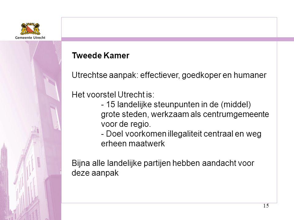15 Tweede Kamer Utrechtse aanpak: effectiever, goedkoper en humaner Het voorstel Utrecht is: - 15 landelijke steunpunten in de (middel) grote steden,