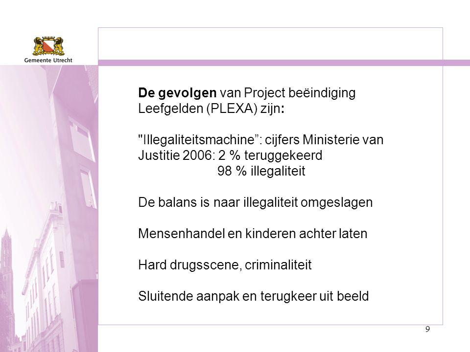 9 De gevolgen van Project beëindiging Leefgelden (PLEXA) zijn: