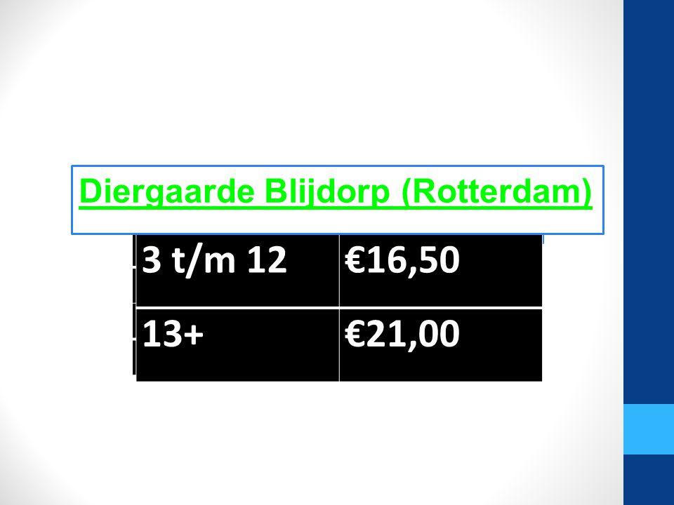 0 t/m 2 jr.€0,00 3 t/m 9 jr.€15,50 10 t/m 64 jr.€18,95 65+€17,50 Artis (Amsterdam) 0 t/m 2 jr.Gratis 3+€ 21,- Beekse Bergen 0 t/m 3 jr.Gratis 4 t/m 9