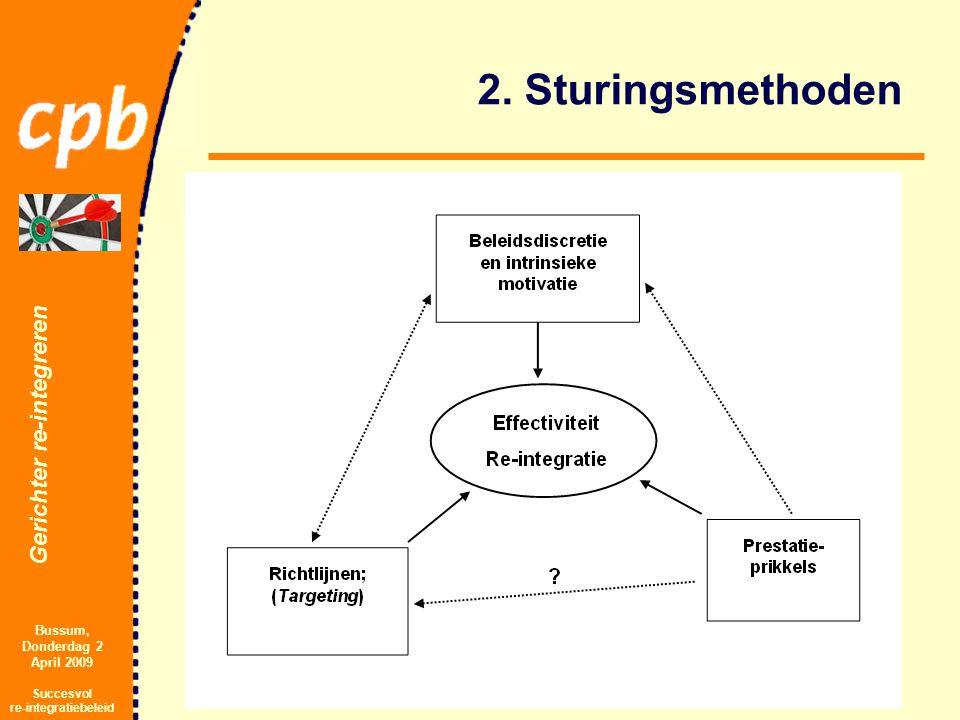 Gerichter re-integreren Bussum, Donderdag 2 April 2009 Succesvol re-integratiebeleid 2.