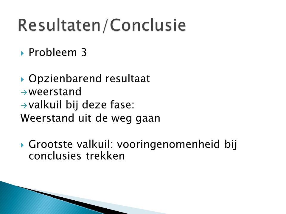  Probleem 3  Opzienbarend resultaat  weerstand  valkuil bij deze fase: Weerstand uit de weg gaan  Grootste valkuil: vooringenomenheid bij conclusies trekken