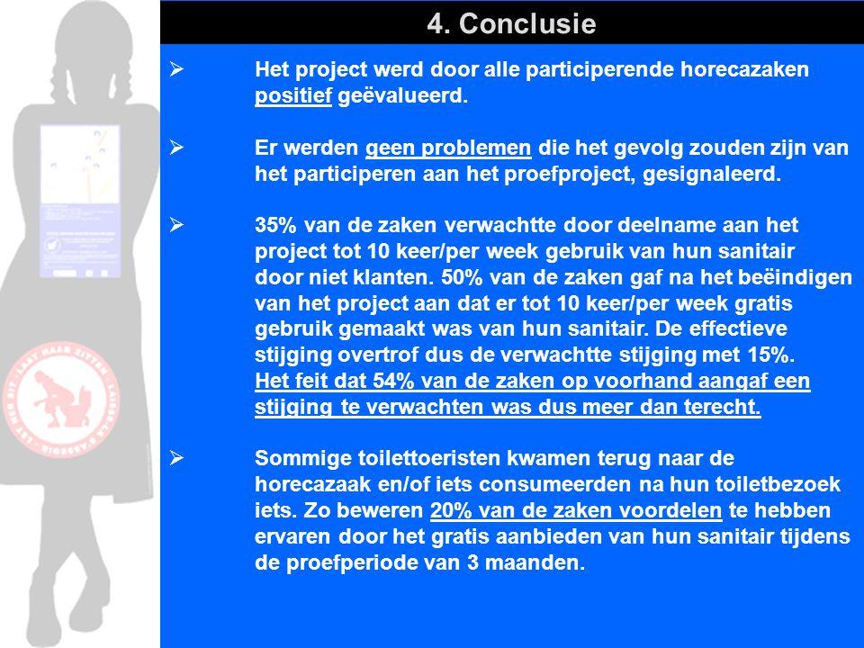 4. Conclusie  Het project werd door alle participerende horecazaken positief geëvalueerd.  Er werden geen problemen die het gevolg zouden zijn van h