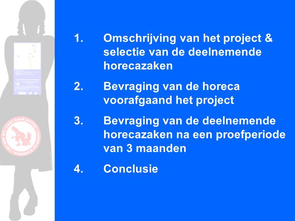 1. Omschrijving van het project & selectie van de deelnemende horecazaken 2. Bevraging van de horeca voorafgaand het project 3. Bevraging van de deeln