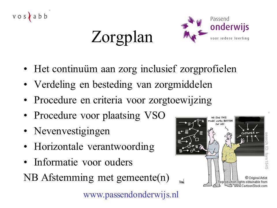 Zorgplan Het continuüm aan zorg inclusief zorgprofielen Verdeling en besteding van zorgmiddelen Procedure en criteria voor zorgtoewijzing Procedure vo