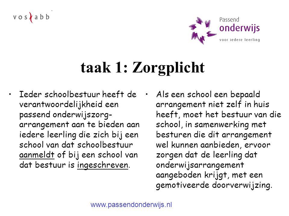 medezeggenschap * (G)MR Instemming zorgplan www.passendonderwijs.nl