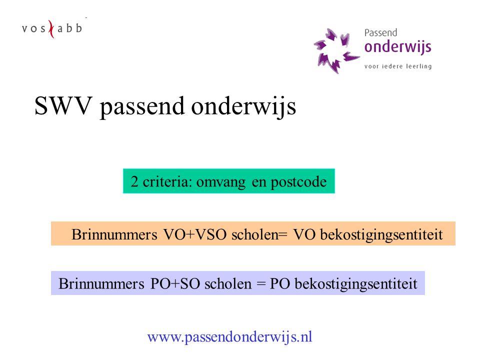 SWV passend onderwijs 2 criteria: omvang en postcode Brinnummers VO+VSO scholen= VO bekostigingsentiteit Brinnummers PO+SO scholen = PO bekostigingsen