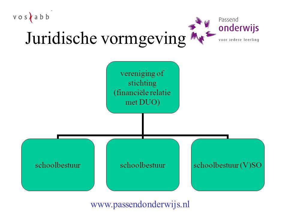 Juridische vormgeving vereniging of stichting (financiële relatie met DUO) schoolbestuur schoolbestuur (V)SO www.passendonderwijs.nl