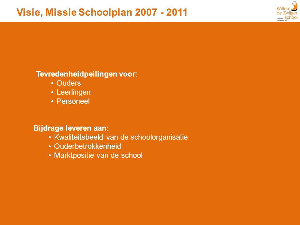 Visie, Missie Schoolplan 2007 - 2011 Tevredenheidpeilingen voor: Ouders Leerlingen Personeel Bijdrage leveren aan: Kwaliteitsbeeld van de schoolorgani