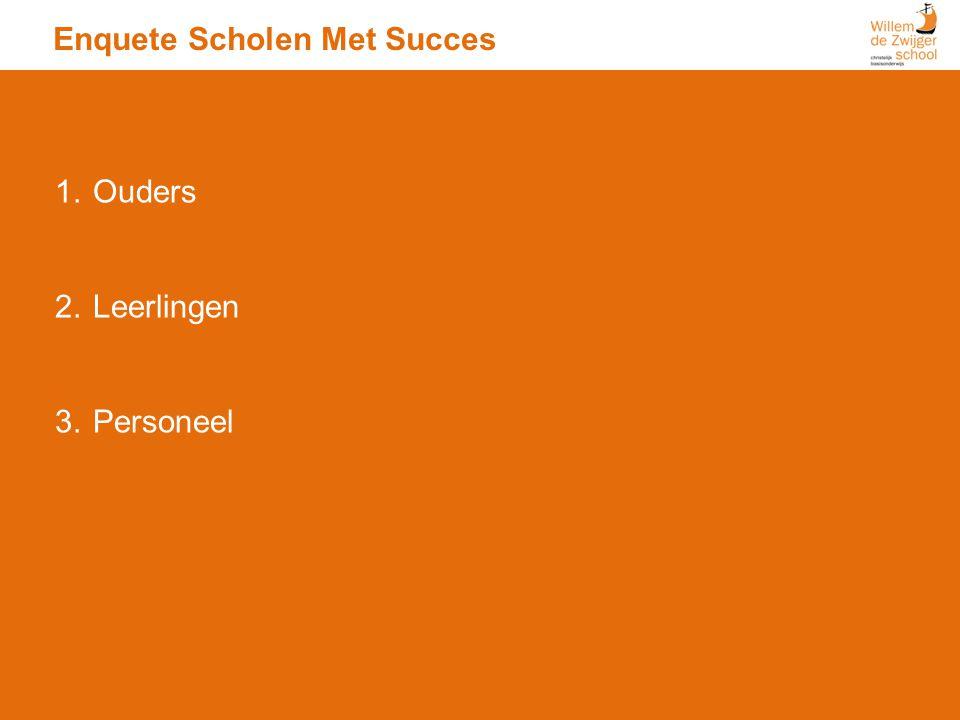 Enquete Scholen Met Succes 1.Ouders 2.Leerlingen 3.Personeel