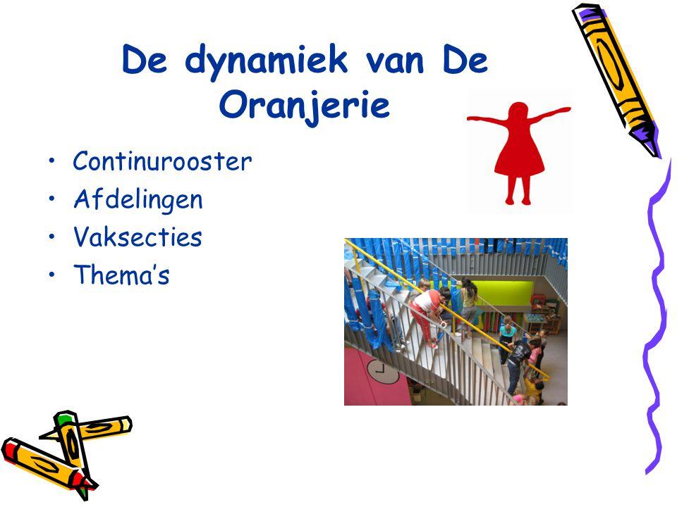 De dynamiek van De Oranjerie Continurooster Afdelingen Vaksecties Thema's