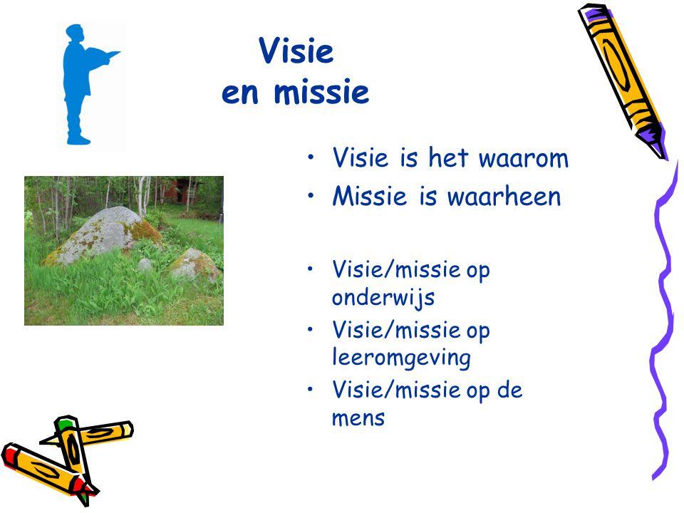 Visie en missie Visie is het waarom Missie is waarheen Visie/missie op onderwijs Visie/missie op leeromgeving Visie/missie op de mens