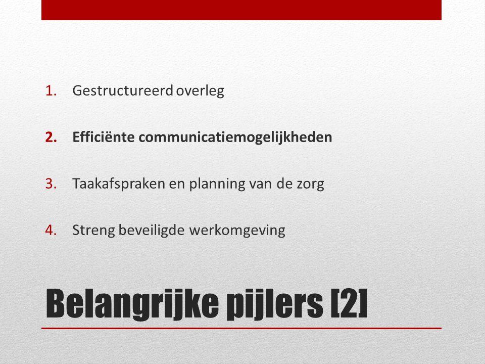 Belangrijke pijlers [2] 1.Gestructureerd overleg 2.Efficiënte communicatiemogelijkheden 3.Taakafspraken en planning van de zorg 4.Streng beveiligde we
