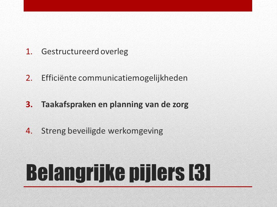 Belangrijke pijlers [3] 1.Gestructureerd overleg 2.Efficiënte communicatiemogelijkheden 3.Taakafspraken en planning van de zorg 4.Streng beveiligde we