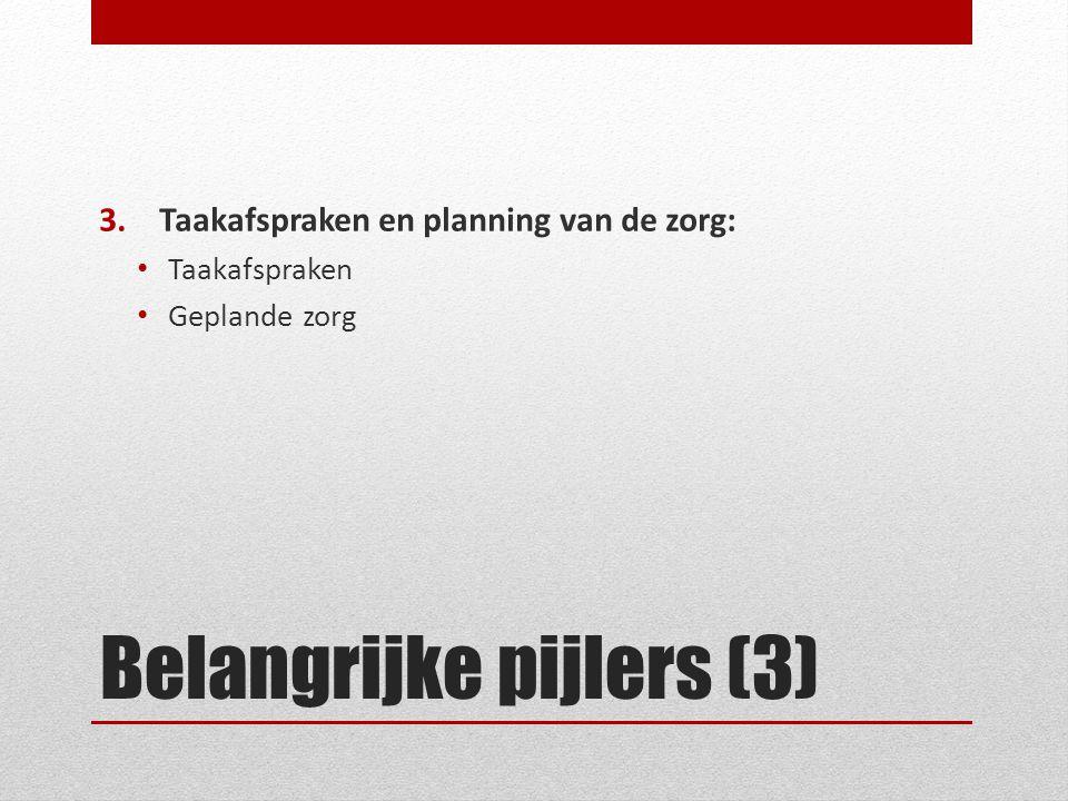Belangrijke pijlers (3) 3.Taakafspraken en planning van de zorg: Taakafspraken Geplande zorg