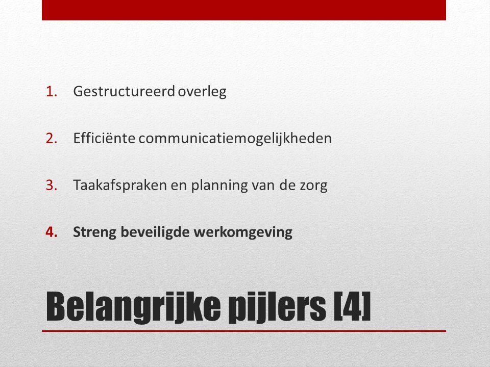 Belangrijke pijlers [4] 1.Gestructureerd overleg 2.Efficiënte communicatiemogelijkheden 3.Taakafspraken en planning van de zorg 4.Streng beveiligde we