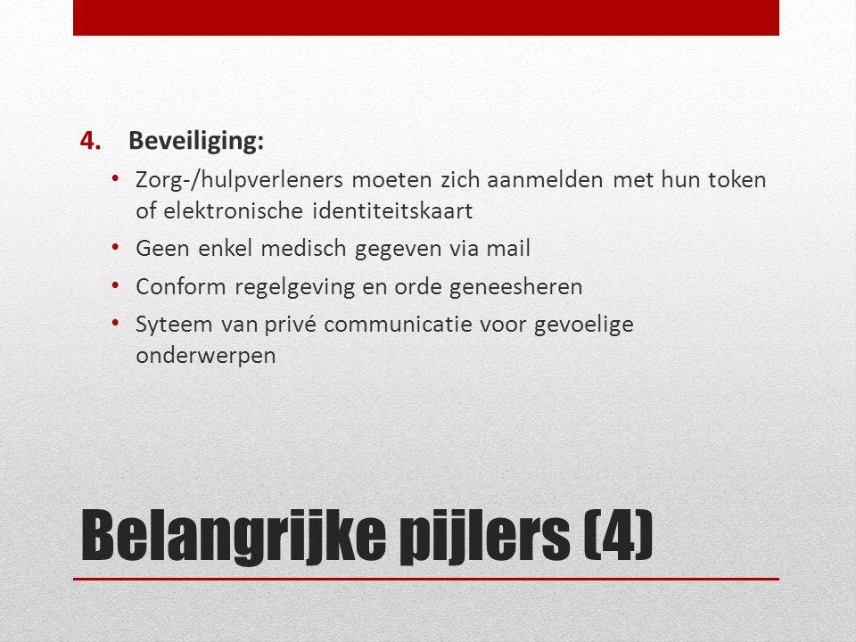 Belangrijke pijlers (4) 4.Beveiliging: Zorg-/hulpverleners moeten zich aanmelden met hun token of elektronische identiteitskaart Geen enkel medisch ge