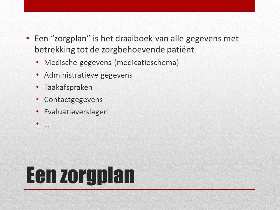 Van papier naar elektronisch www.e-zorgplan.be
