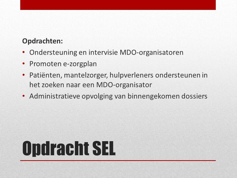 Opdracht SEL Opdrachten: Ondersteuning en intervisie MDO-organisatoren Promoten e-zorgplan Patiënten, mantelzorger, hulpverleners ondersteunen in het zoeken naar een MDO-organisator Administratieve opvolging van binnengekomen dossiers