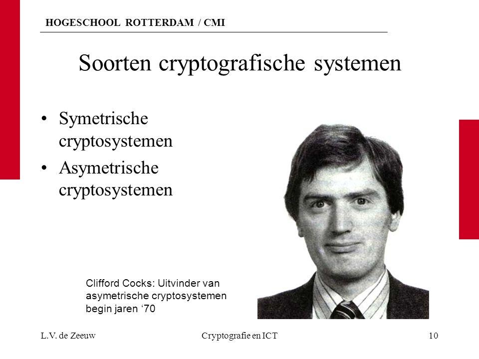 HOGESCHOOL ROTTERDAM / CMI Soorten cryptografische systemen Symetrische cryptosystemen Asymetrische cryptosystemen L.V. de ZeeuwCryptografie en ICT10