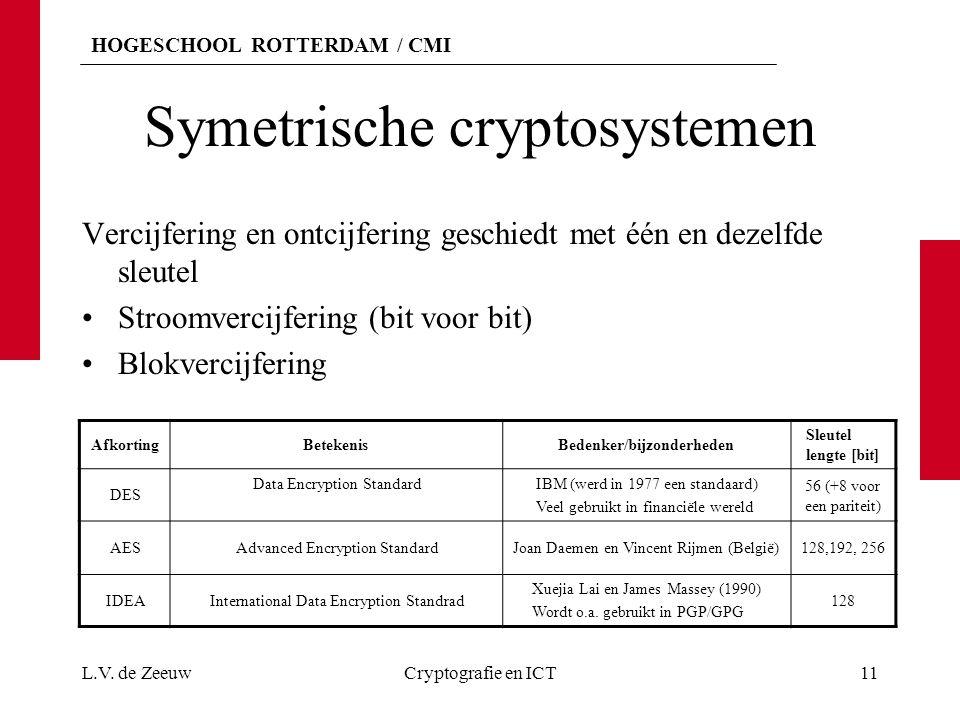 HOGESCHOOL ROTTERDAM / CMI Symetrische cryptosystemen Vercijfering en ontcijfering geschiedt met één en dezelfde sleutel Stroomvercijfering (bit voor