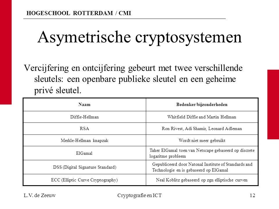 HOGESCHOOL ROTTERDAM / CMI Asymetrische cryptosystemen Vercijfering en ontcijfering gebeurt met twee verschillende sleutels: een openbare publieke sle