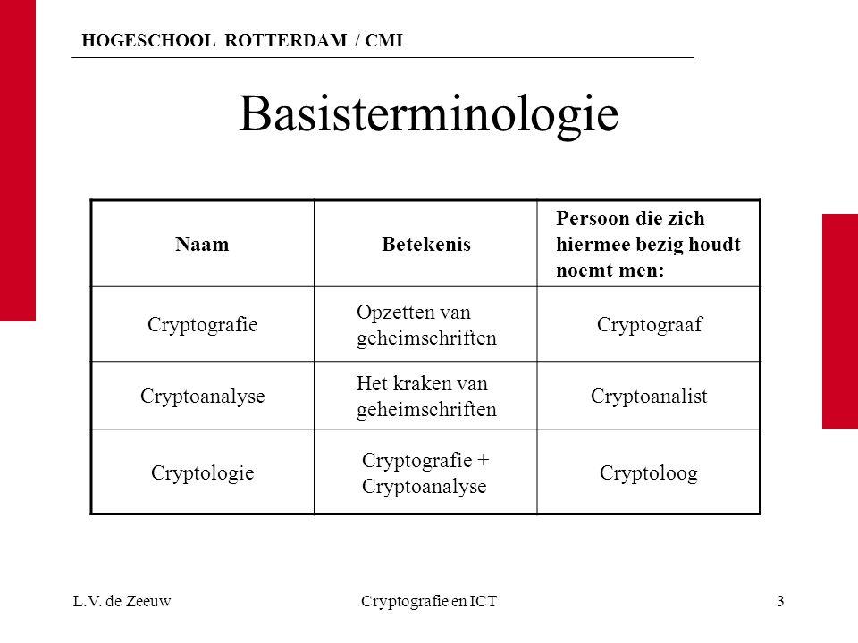 HOGESCHOOL ROTTERDAM / CMI Basisterminologie NaamBetekenis Persoon die zich hiermee bezig houdt noemt men: Cryptografie Opzetten van geheimschriften C