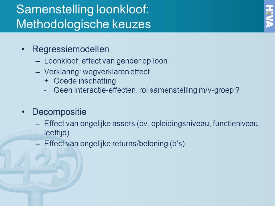 Samenstelling loonkloof: Methodologische keuzes Regressiemodellen –Loonkloof: effect van gender op loon –Verklaring: wegverklaren effect + Goede inschatting - Geen interactie-effecten, rol samenstelling m/v-groep .