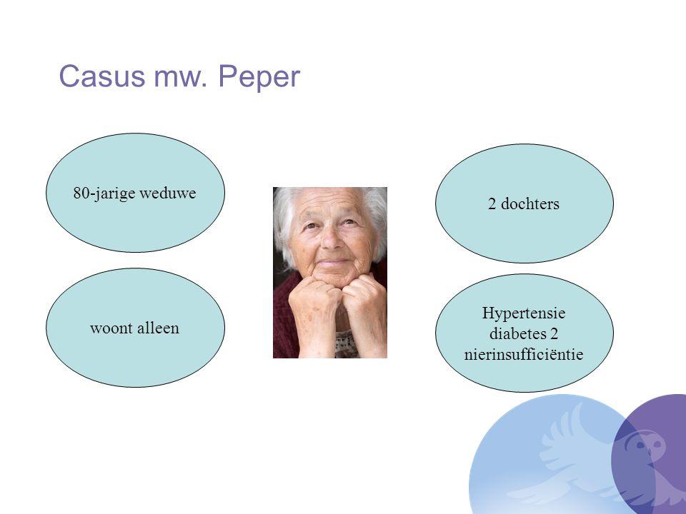Casus mw. Peper 80-jarige weduwe Hypertensie diabetes 2 nierinsufficiëntie woont alleen 2 dochters