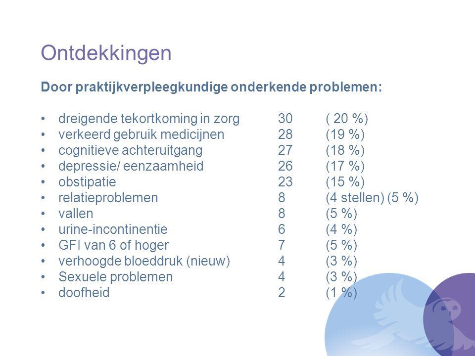 Ontdekkingen Door praktijkverpleegkundige onderkende problemen: dreigende tekortkoming in zorg30 ( 20 %) verkeerd gebruik medicijnen28 (19 %) cognitie