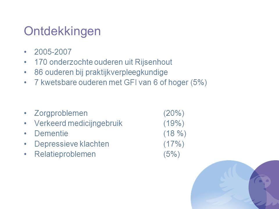 Ontdekkingen 2005-2007 170 onderzochte ouderen uit Rijsenhout 86 ouderen bij praktijkverpleegkundige 7 kwetsbare ouderen met GFI van 6 of hoger (5%) Z