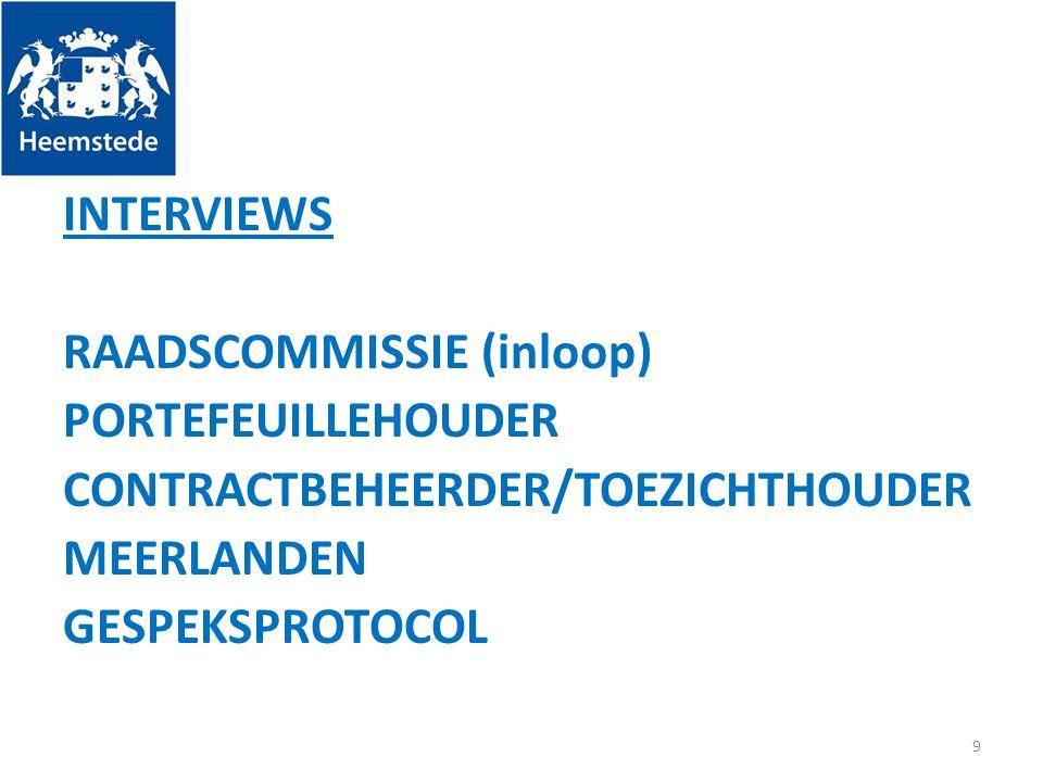 INTERVIEWS RAADSCOMMISSIE (inloop) PORTEFEUILLEHOUDER CONTRACTBEHEERDER/TOEZICHTHOUDER MEERLANDEN GESPEKSPROTOCOL 9