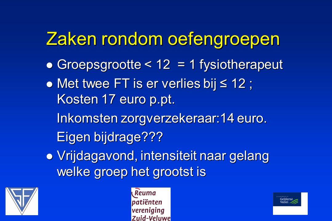 Zaken rondom oefengroepen Groepsgrootte < 12 = 1 fysiotherapeut Groepsgrootte < 12 = 1 fysiotherapeut Met twee FT is er verlies bij ≤ 12 ; Kosten 17 euro p.pt.