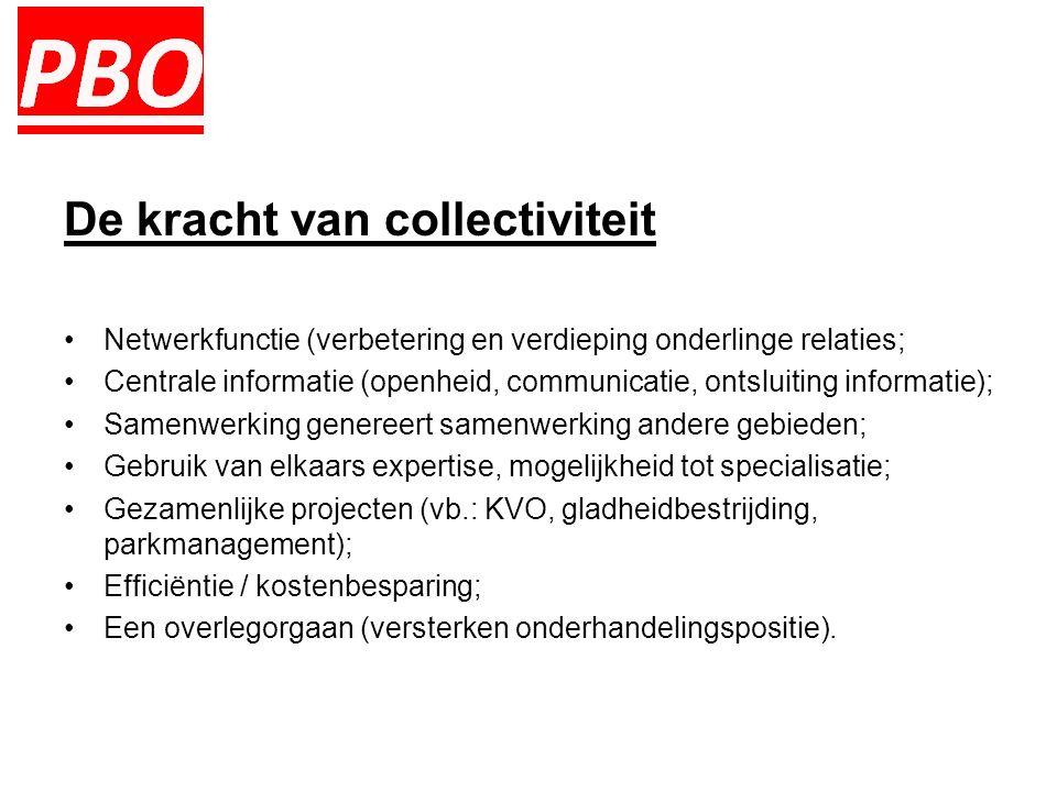 Lopende projecten: KVO Gladheidbestrijding