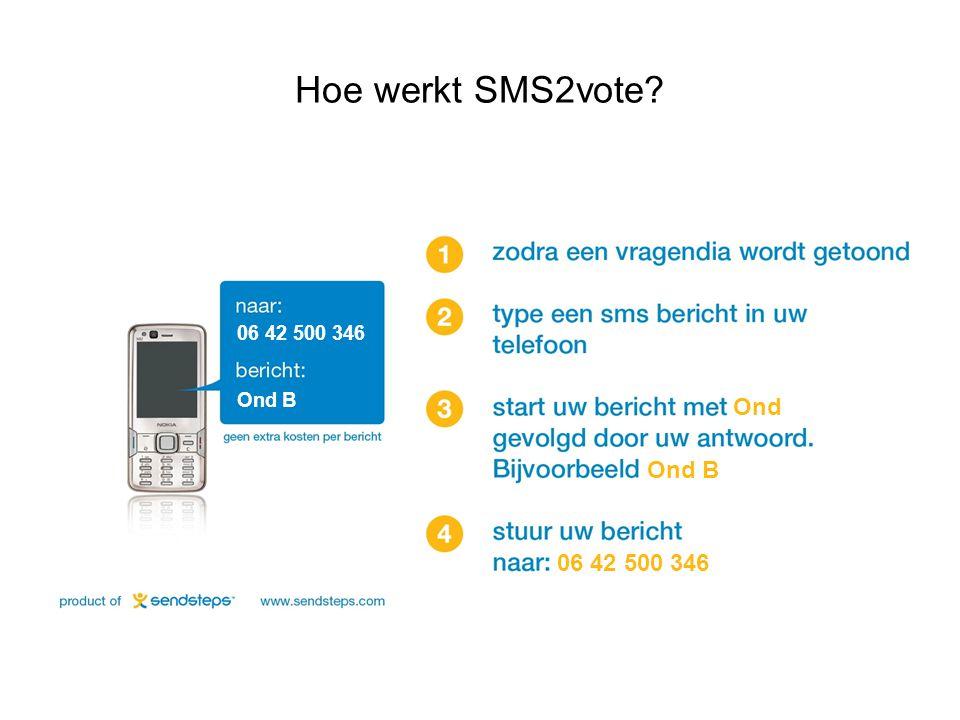 home Hoe werkt SMS2vote? Ond Ond B 06 42 500 346 Ond B 06 42 500 346