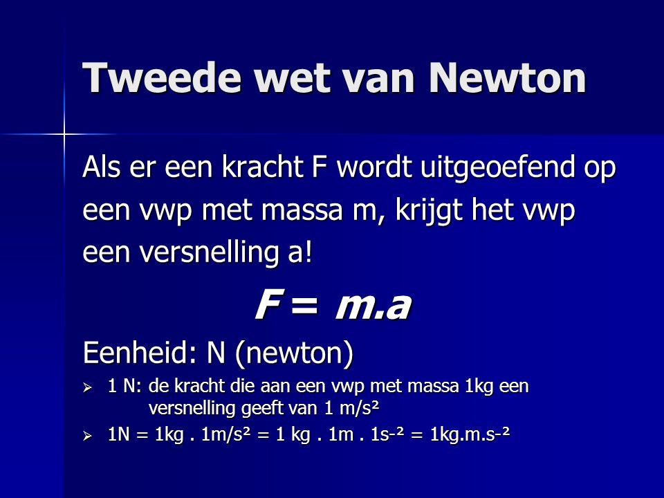 Tweede wet van Newton Als er een kracht F wordt uitgeoefend op een vwp met massa m, krijgt het vwp een versnelling a! F = m.a F = m.a Eenheid: N (newt
