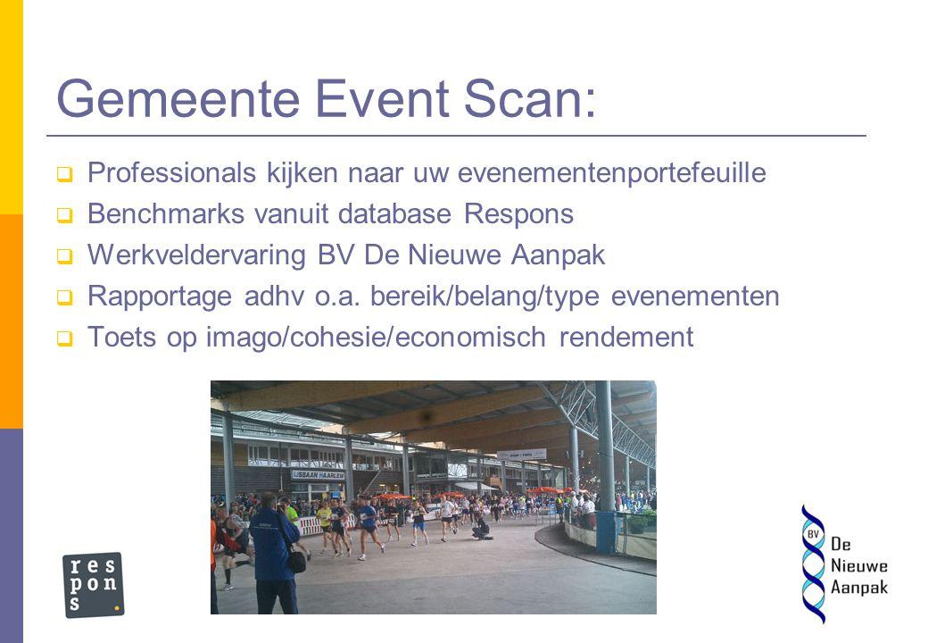 Gemeente Event Scan:  Professionals kijken naar uw evenementenportefeuille  Benchmarks vanuit database Respons  Werkveldervaring BV De Nieuwe Aanpak  Rapportage adhv o.a.